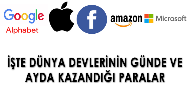 Facebook, Amazon, Microsoft, Google, Apple kaç para kazanıyor?